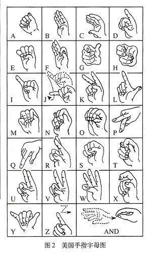 Chinese Sign Language